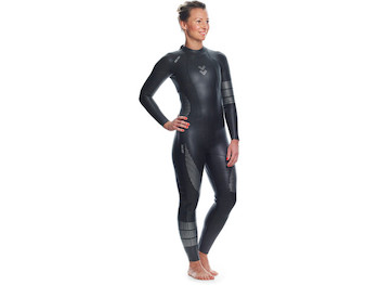Colting wetsuit