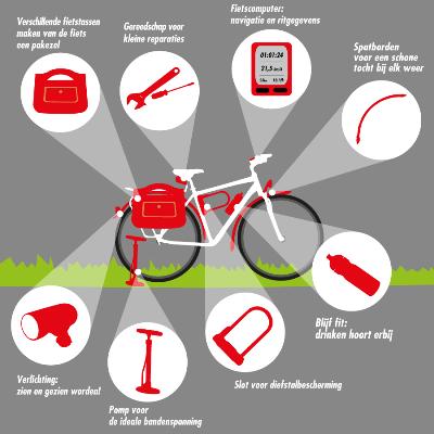 fietsaccessoires overzicht bikester.be